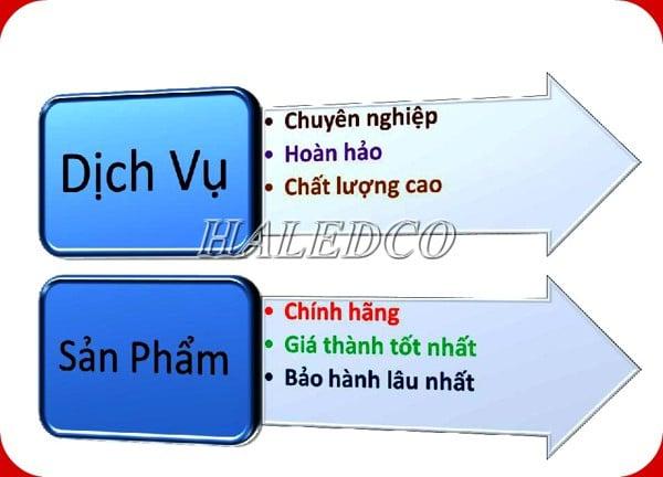 Công ty đèn led cao cấp đứng đầu tại Việt Nam-HALEDCO