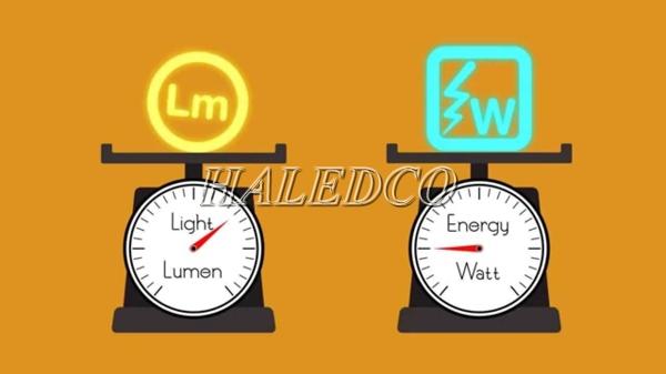 Hiệu suất chiếu sáng