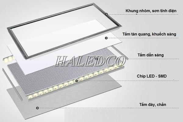 Đèn led panel là gì?