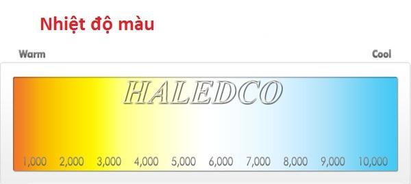 Thang đo nhiệt độ màu để phân biệt màu sắc ánh sáng của nhiệt độ màu là gì?