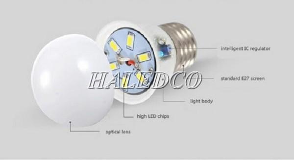 Hình ảnh cấu tạo của đèn led với các bộ phận cơ bản