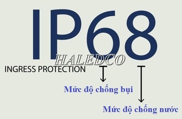 Tiêu chuẩn chống nước IP68
