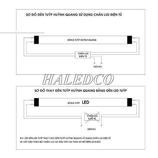 Cách đấu nối điện bóng đèn tuýp LED