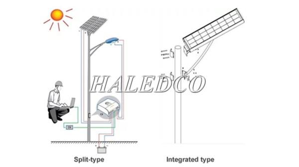 Kiểu dáng đèn đường năng lượng mặt trời 100w rời pin
